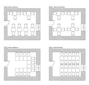 przykładowe układy stołów w sali